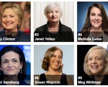 2016 world famous women list